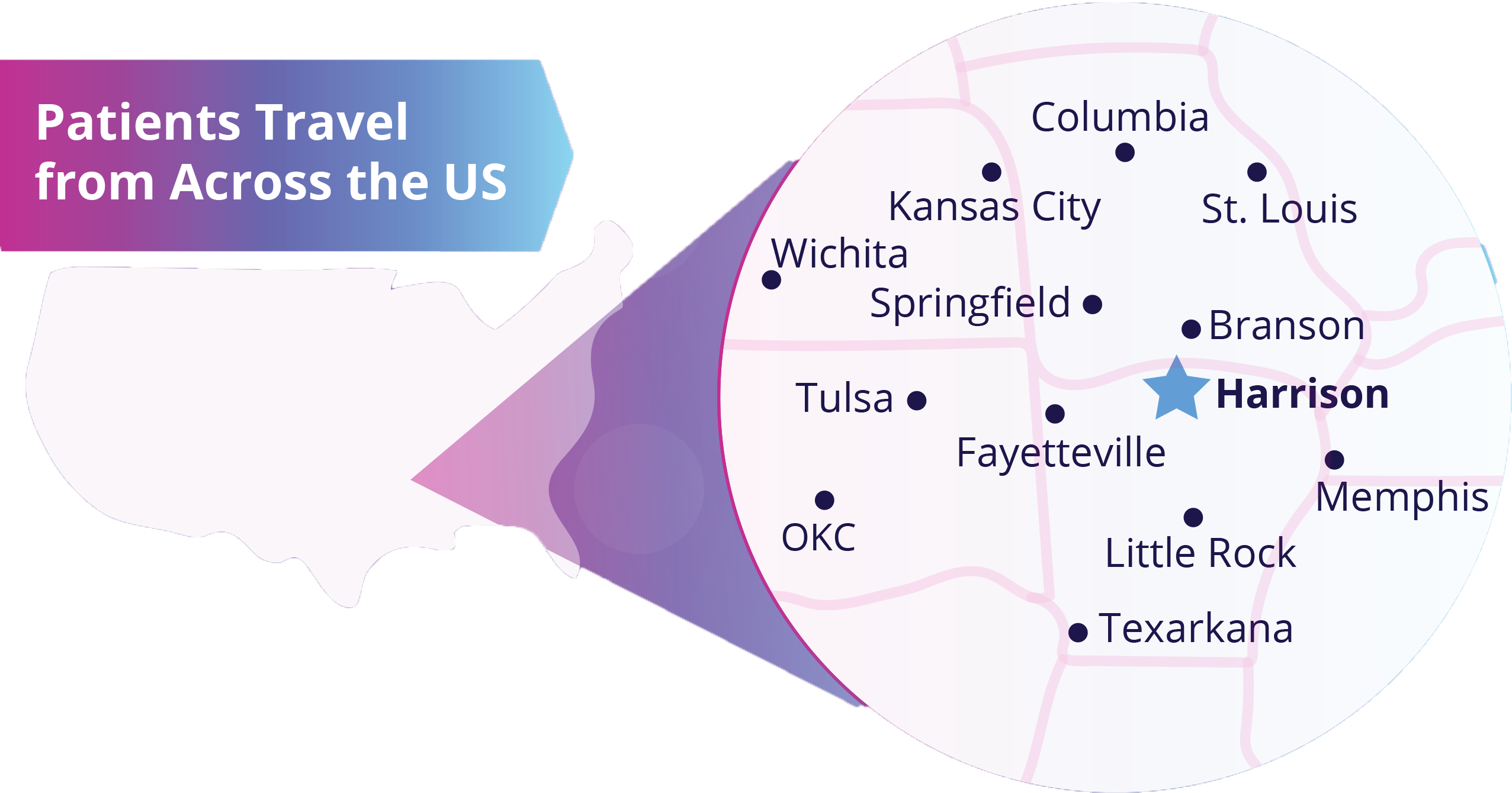 Patients travel from across the US